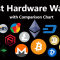 bitcoin hardware wallets