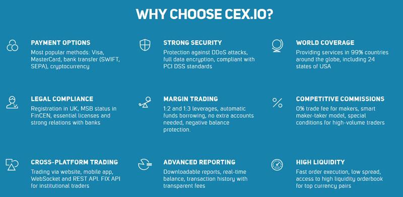 Cex Io Cryptocurrency Exchange Fee Crypto Mining Machine